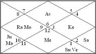 vedic compatibility chart